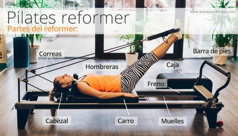 ¿Que es Pilates con reformer? Beneficios de su práctica